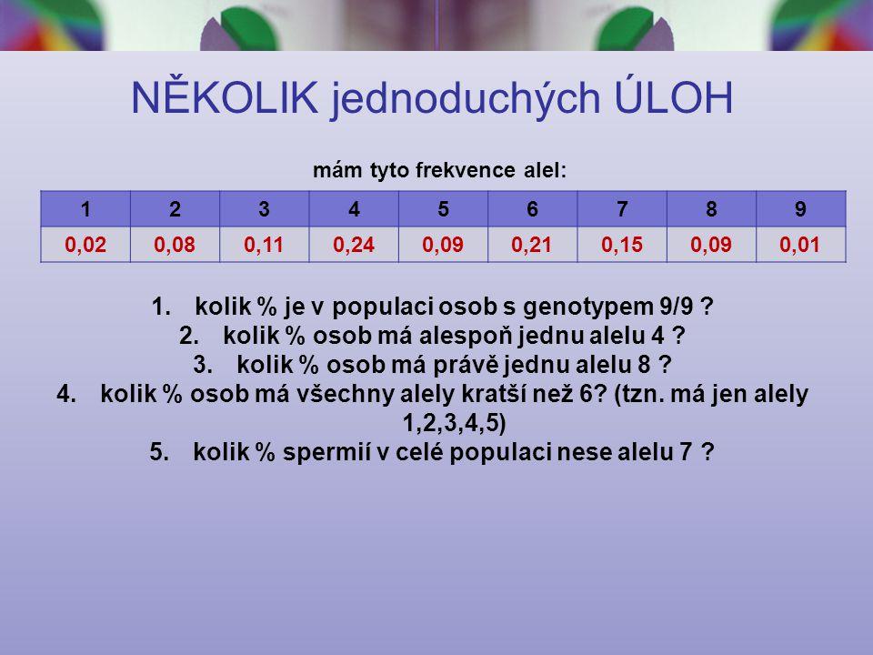 NĚKOLIK jednoduchých ÚLOH 1.kolik % je v populaci osob s genotypem 9/9 .