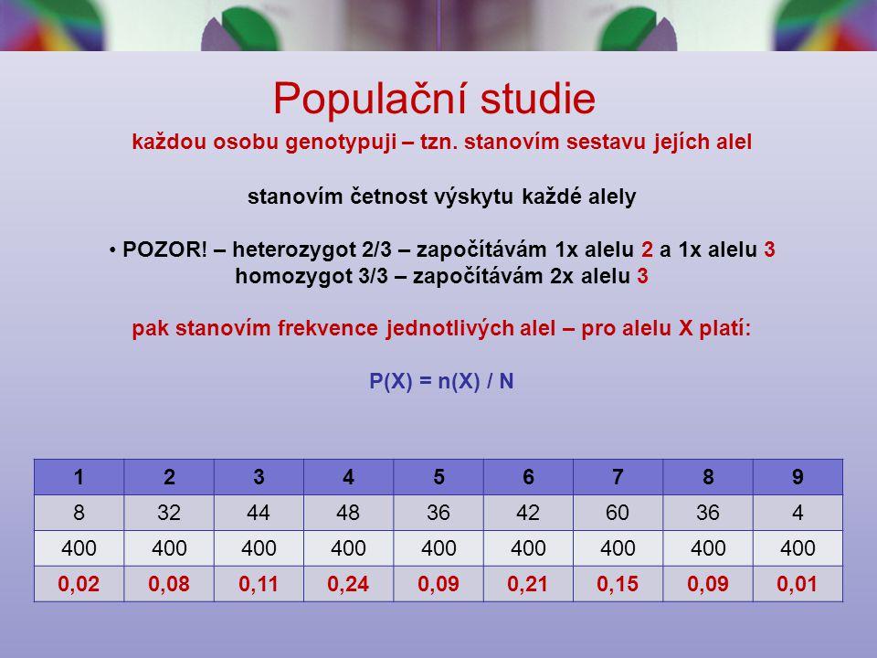 Populační studie 123456789 8324448364260364 400 0,020,080,110,240,090,210,150,090,01 každou osobu genotypuji – tzn.