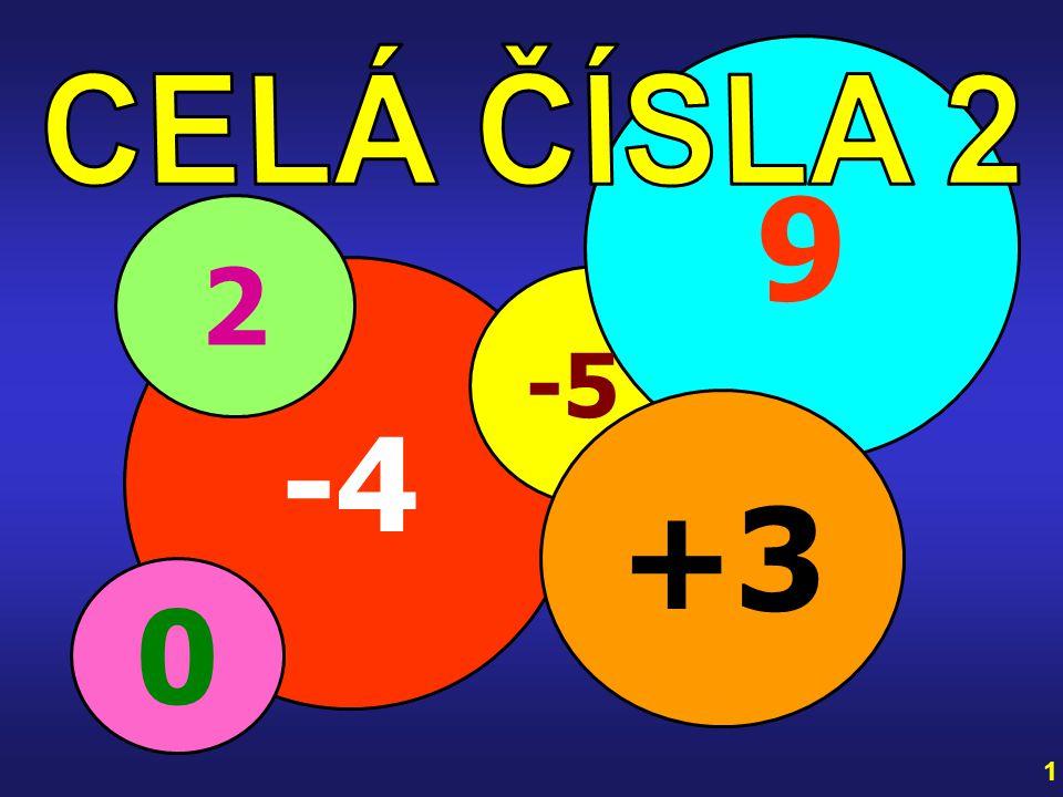 11 SČÍTÁNÍ CELÝCH ČÍSEL SE STEJNÝMI ZNAMÉNKY Př.Obě čísla jsou kladná: 5 + 3 = 8 Př.