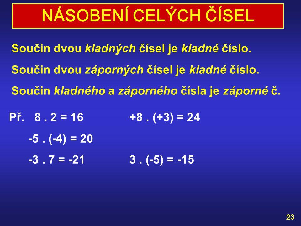 VYZKOUŠEJ SI : Př. 17 – 21 =-10 – 23 =18 - (-20)= -15 – (-20)=65 - (+46)=-66 - (-30)= -6 – 6 = 6 - (-6)= -6 – (+6)= 6 – (+6)= 0 – (-3)= 0 - (+3)= ŘEŠE