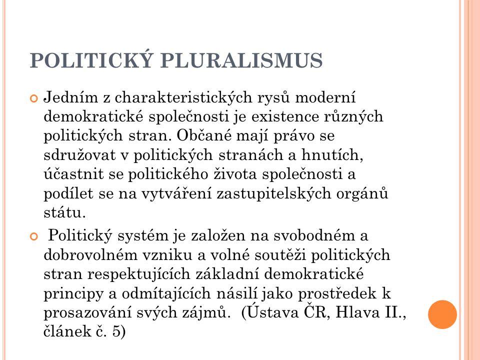 POLITICKÝ PLURALISMUS Jedním z charakteristických rysů moderní demokratické společnosti je existence různých politických stran. Občané mají právo se s
