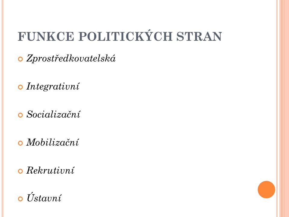 FUNKCE POLITICKÝCH STRAN Zprostředkovatelská Integrativní Socializační Mobilizační Rekrutivní Ústavní