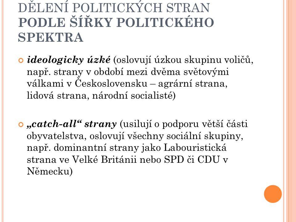 DĚLENÍ POLITICKÝCH STRAN PODLE ŠÍŘKY POLITICKÉHO SPEKTRA ideologicky úzké (oslovují úzkou skupinu voličů, např. strany v období mezi dvěma světovými v