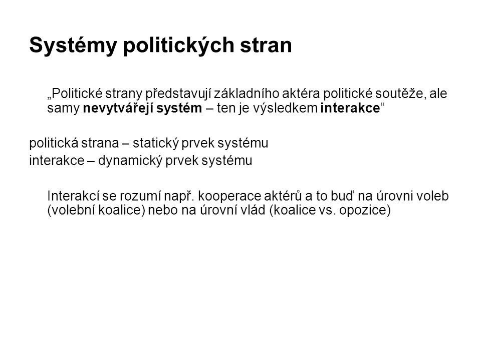 """Systémy politických stran """"Politické strany představují základního aktéra politické soutěže, ale samy nevytvářejí systém – ten je výsledkem interakce"""""""