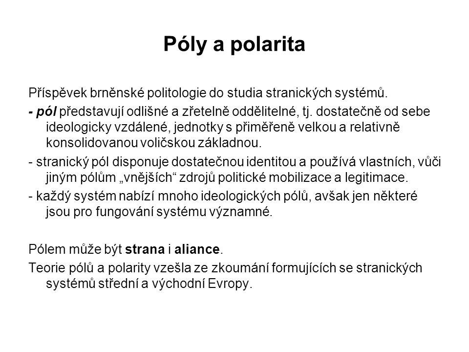 Póly a polarita Příspěvek brněnské politologie do studia stranických systémů. - pól představují odlišné a zřetelně oddělitelné, tj. dostatečně od sebe