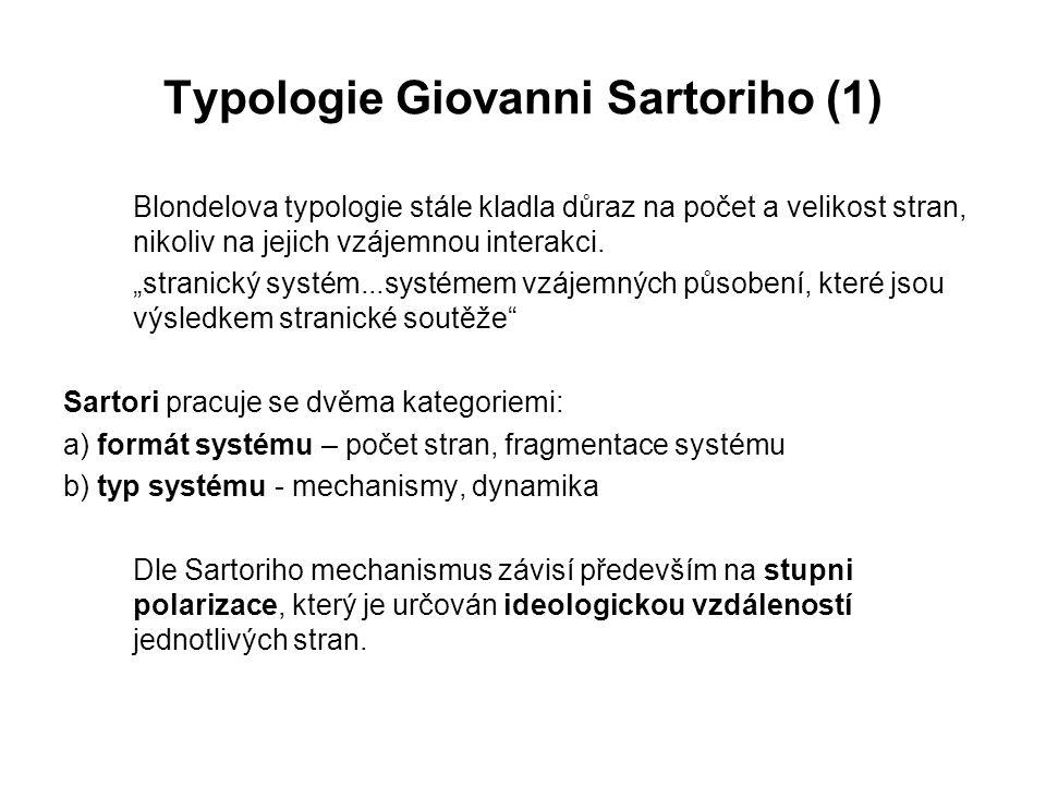 "Typologie Giovanni Sartoriho (1) Blondelova typologie stále kladla důraz na počet a velikost stran, nikoliv na jejich vzájemnou interakci. ""stranický"