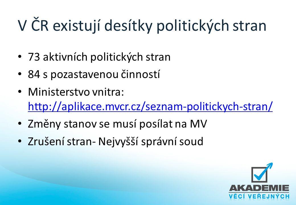 V ČR existují desítky politických stran 73 aktivních politických stran 84 s pozastavenou činností Ministerstvo vnitra: http://aplikace.mvcr.cz/seznam-