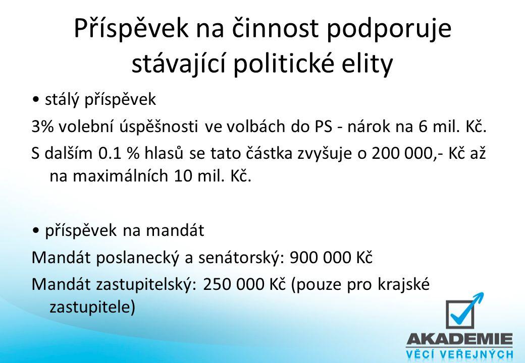 Příspěvek na činnost podporuje stávající politické elity stálý příspěvek 3% volební úspěšnosti ve volbách do PS - nárok na 6 mil. Kč. S dalším 0.1 % h