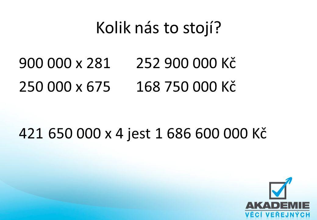 Kolik nás to stojí? 900 000 x 281252 900 000 Kč 250 000 x 675168 750 000 Kč 421650 000 x 4 jest 1 686 600 000 Kč