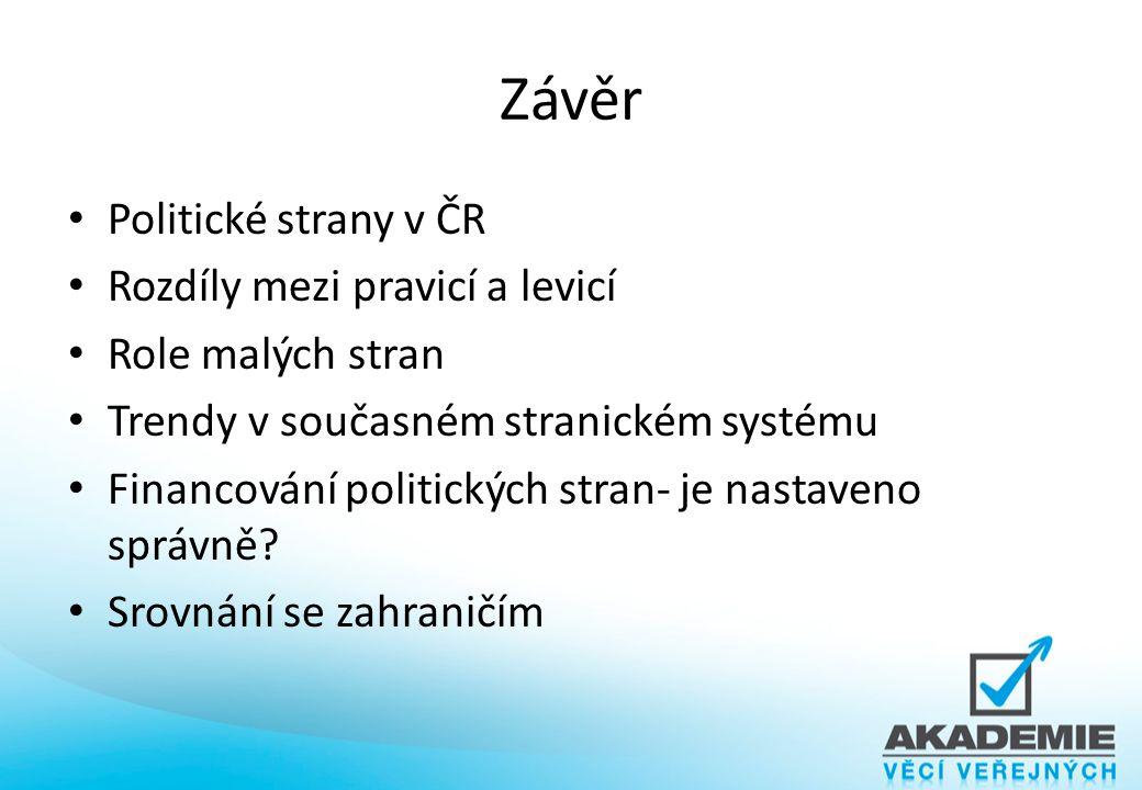 Závěr Politické strany v ČR Rozdíly mezi pravicí a levicí Role malých stran Trendy v současném stranickém systému Financování politických stran- je na