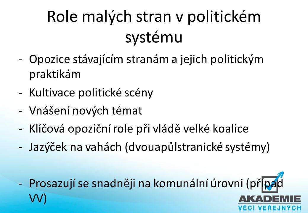 Role malých stran v politickém systému -Opozice stávajícím stranám a jejich politickým praktikám -Kultivace politické scény -Vnášení nových témat -Klí