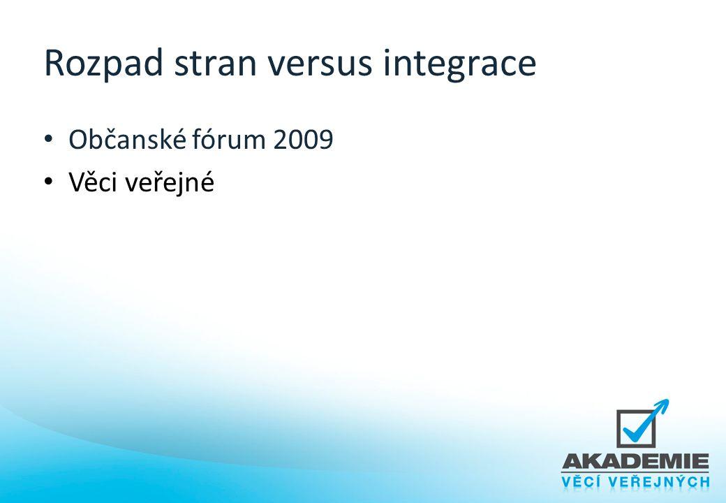 Rozpad stran versus integrace Občanské fórum 2009 Věci veřejné