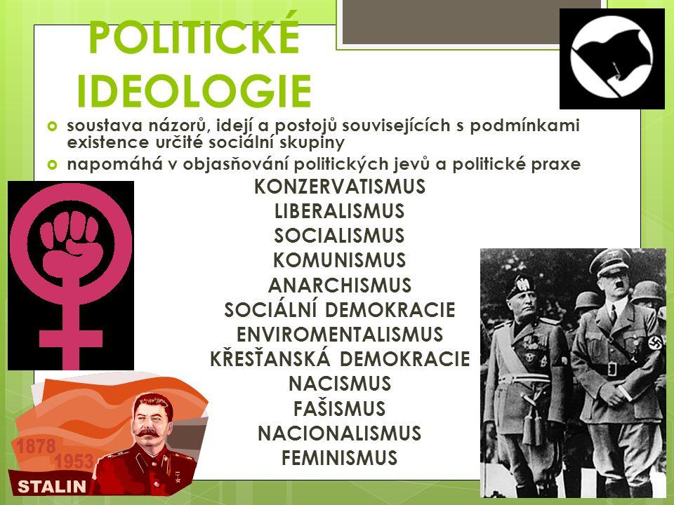 KONZERVATISMUS - klade důraz na soukromé vlastnictví, hierarchizaci společnosti, řád, autoritu, tradice, vlast, rodinu, náboženství a morálku LIBERALISMUS - svoboda je prioritní politická hodnota SOCIALISMUS - systém charakterizovaný společným vlastnictvím výrobních prostředků, kolektivismem a plánovaným hospodářstvím SOCIÁLNÍ DEMOKRACIE – princip svobody, rovnosti a solidarita KOMUNISMUS - hlásá a požaduje společné vlastnictví a odmítá třídní rozdíly mezi lidmi ANARCHISMUS – usiluje o vytvoření společnosti bez sociální, ekonomické a politické hierarchie a jiných forem nadvlády člověka nad člověkem, odmítá politickou moc a centralizaci, usiluje tedy o zrušení státu ENVIROMENTALISMUS - ústředním tématem je vztah lidstva k životnímu prostředí KŘESŤANSKÁ DEMOKRACIE - solidarita s chudými, podpora klasické rodiny podložené institucí manželství, odpor k eutanázii a k umělým potratům, podpora drobných živnostníků FAŠISMUS - vypjatý nacionalismus, autoritativní a charismatické vůdcovství, militarismus, kult modernity, mládí a síly jakož i silná ekonomická role státu NACISMUS – spojení fašismu, rasismu a nacionalismu NACIONALISMUS – vlastenectví, je založen na pojmu národ, upřednostňuje zájmy vlastního národa FEMINISMUS - cílem je výzkum a potírání jevů, které jsou feministkami považovány za projevy a součást utlačování ženského pohlaví