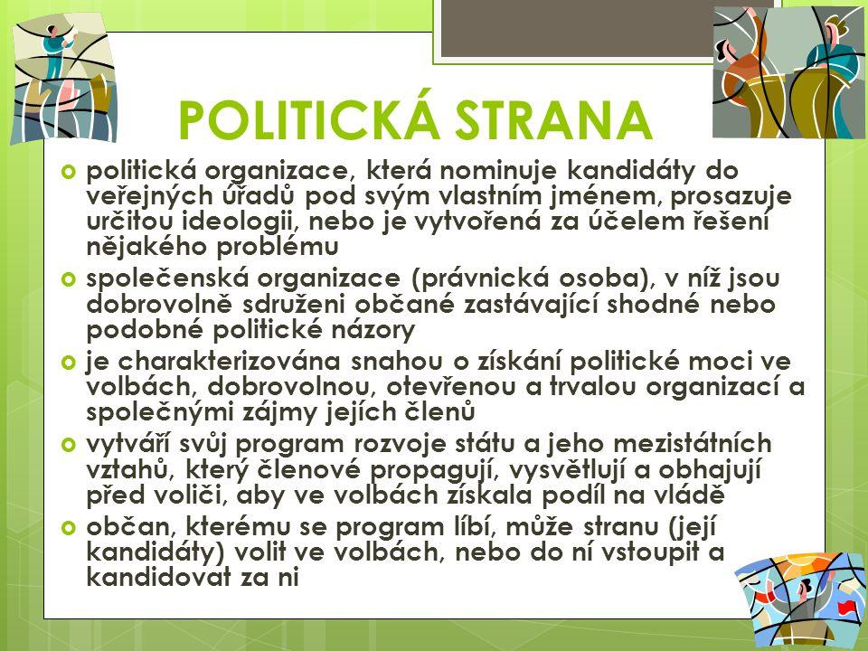 POLITICKÁ STRANA  politická organizace, která nominuje kandidáty do veřejných úřadů pod svým vlastním jménem, prosazuje určitou ideologii, nebo je vytvořená za účelem řešení nějakého problému  společenská organizace (právnická osoba), v níž jsou dobrovolně sdruženi občané zastávající shodné nebo podobné politické názory  je charakterizována snahou o získání politické moci ve volbách, dobrovolnou, otevřenou a trvalou organizací a společnými zájmy jejích členů  vytváří svůj program rozvoje státu a jeho mezistátních vztahů, který členové propagují, vysvětlují a obhajují před voliči, aby ve volbách získala podíl na vládě  občan, kterému se program líbí, může stranu (její kandidáty) volit ve volbách, nebo do ní vstoupit a kandidovat za ni