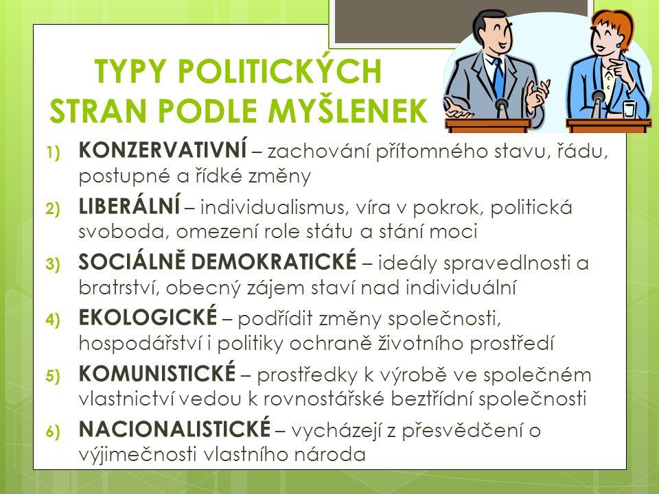 TYPY POLITICKÝCH STRAN PODLE MYŠLENEK 1) KONZERVATIVNÍ – zachování přítomného stavu, řádu, postupné a řídké změny 2) LIBERÁLNÍ – individualismus, víra v pokrok, politická svoboda, omezení role státu a stání moci 3) SOCIÁLNĚ DEMOKRATICKÉ – ideály spravedlnosti a bratrství, obecný zájem staví nad individuální 4) EKOLOGICKÉ – podřídit změny společnosti, hospodářství i politiky ochraně životního prostředí 5) KOMUNISTICKÉ – prostředky k výrobě ve společném vlastnictví vedou k rovnostářské beztřídní společnosti 6) NACIONALISTICKÉ – vycházejí z přesvědčení o výjimečnosti vlastního národa
