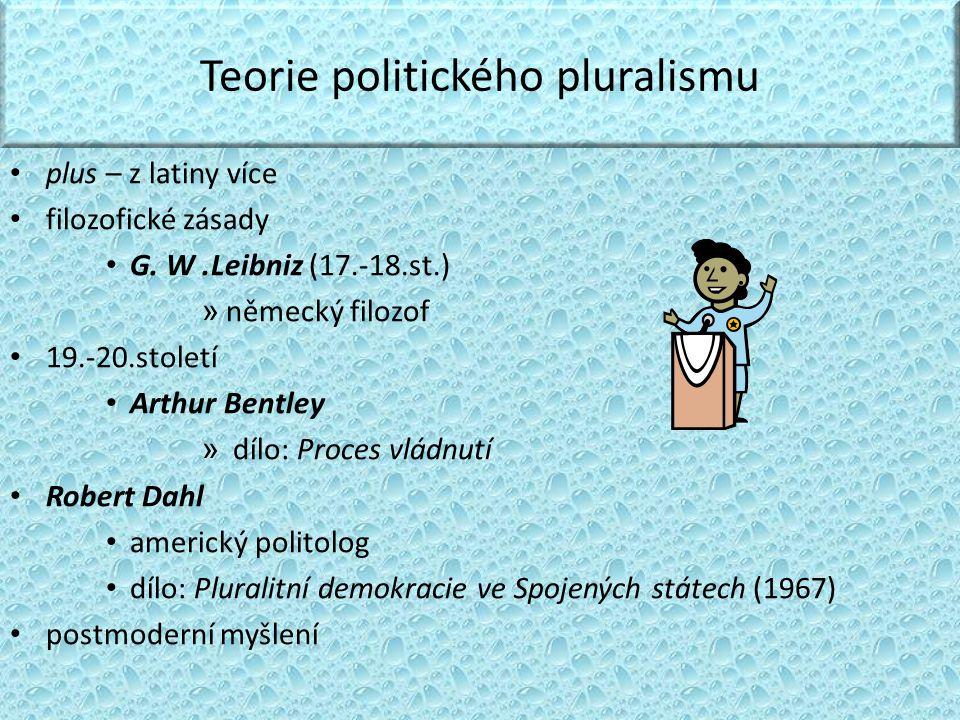 Teorie politického pluralismu plus – z latiny více filozofické zásady G. W.Leibniz (17.-18.st.) » německý filozof 19.-20.století Arthur Bentley » dílo