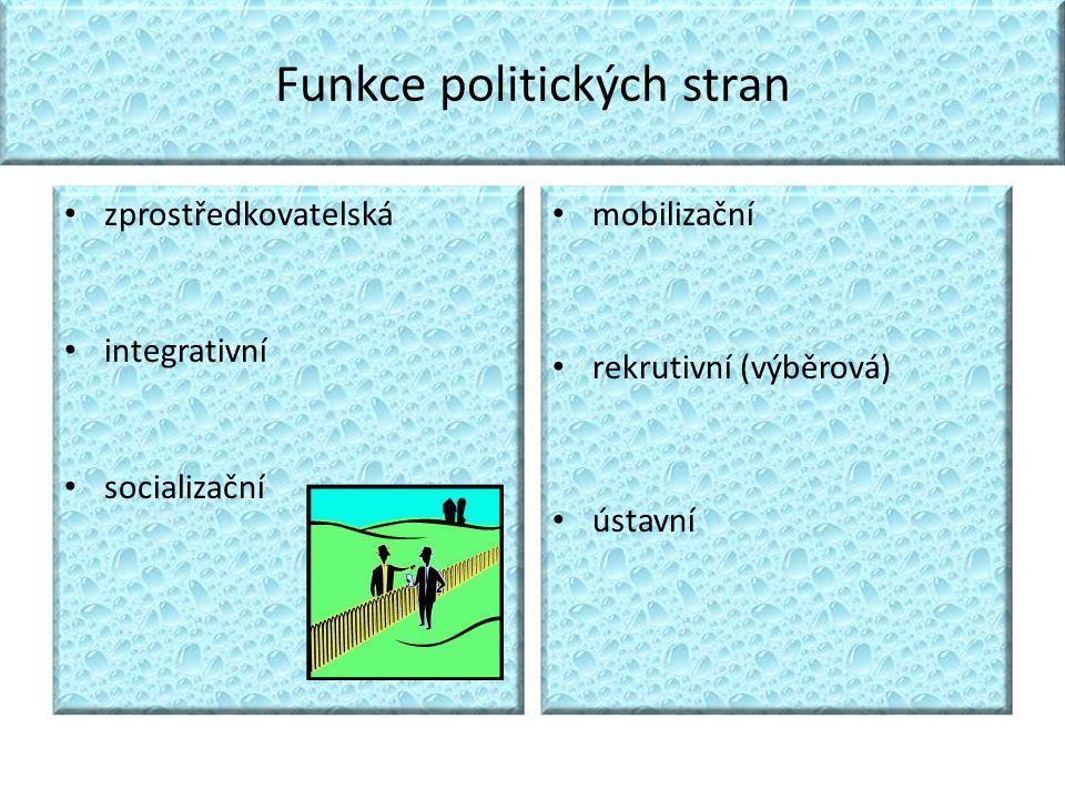 Funkce politických stran zprostředkovatelská integrativní socializační mobilizační rekrutivní (výběrová) ústavní