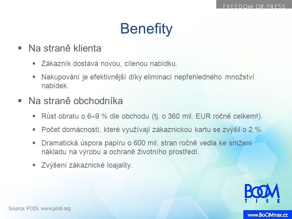 Benefity  Na straně klienta  Zákazník dostává novou, cílenou nabídku.