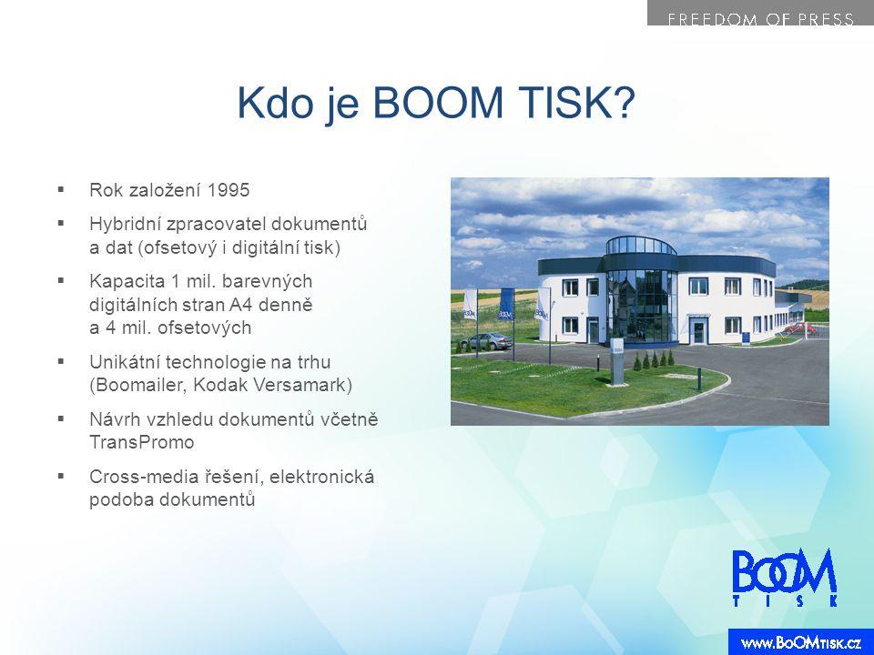 Kdo je BOOM TISK?  Rok založení 1995  Hybridní zpracovatel dokumentů a dat (ofsetový i digitální tisk)  Kapacita 1 mil. barevných digitálních stran