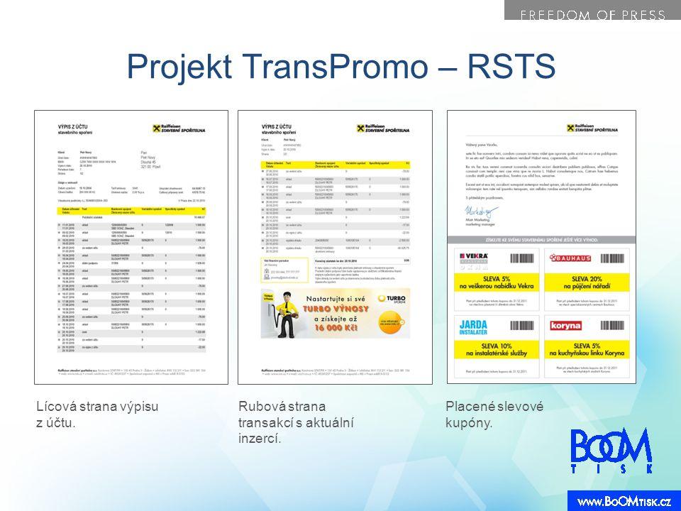 Projekt TransPromo – RSTS Lícová strana výpisu z účtu. Rubová strana transakcí s aktuální inzercí. Placené slevové kupóny.