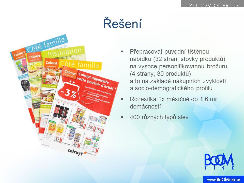 Řešení  Přepracovat původní tištěnou nabídku (32 stran, stovky produktů) na vysoce personifikovanou brožuru (4 strany, 30 produktů) a to na základě nákupních zvyklostí a socio-demografického profilu.
