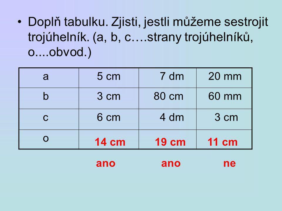 Trojúhelní se skládá: ze stran a, b c z vrcholů A, B, C z vnitřních úhlů z výšek AB C c a b VcVc VbVb VaVa αβ У