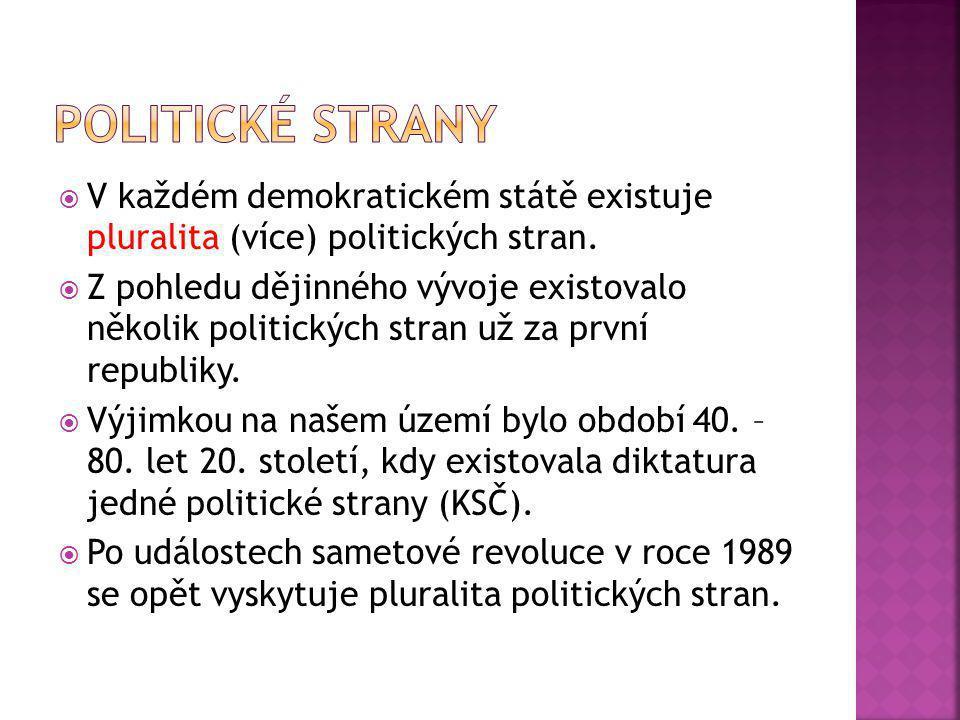  V každém demokratickém státě existuje pluralita (více) politických stran.  Z pohledu dějinného vývoje existovalo několik politických stran už za pr