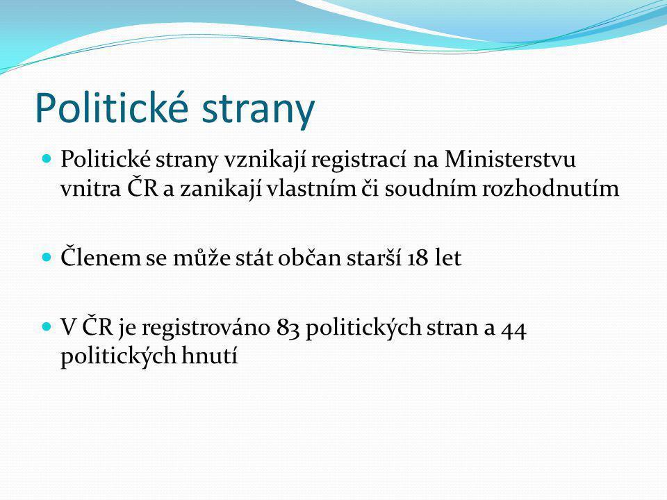 Politické strany Politické strany vznikají registrací na Ministerstvu vnitra ČR a zanikají vlastním či soudním rozhodnutím Členem se může stát občan s