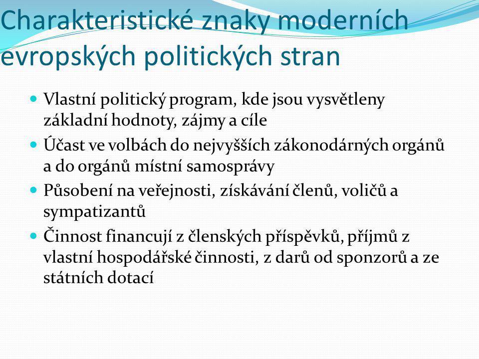 Charakteristické znaky moderních evropských politických stran Vlastní politický program, kde jsou vysvětleny základní hodnoty, zájmy a cíle Účast ve v