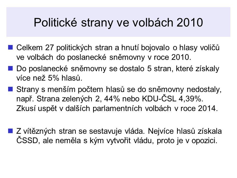 Politické strany ve volbách 2010 Celkem 27 politických stran a hnutí bojovalo o hlasy voličů ve volbách do poslanecké sněmovny v roce 2010.