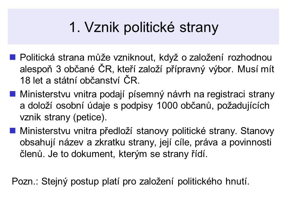 1. Vznik politické strany Politická strana může vzniknout, když o založení rozhodnou alespoň 3 občané ČR, kteří založí přípravný výbor. Musí mít 18 le