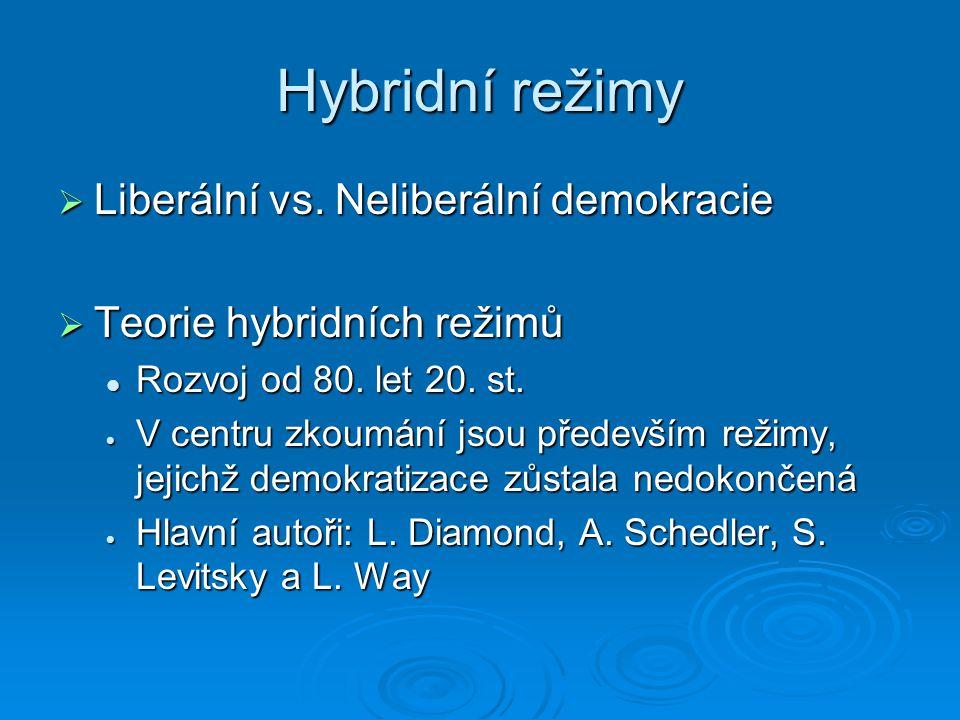 Hybridní režimy  Liberální vs. Neliberální demokracie  Teorie hybridních režimů Rozvoj od 80. let 20. st. Rozvoj od 80. let 20. st.  V centru zkoum