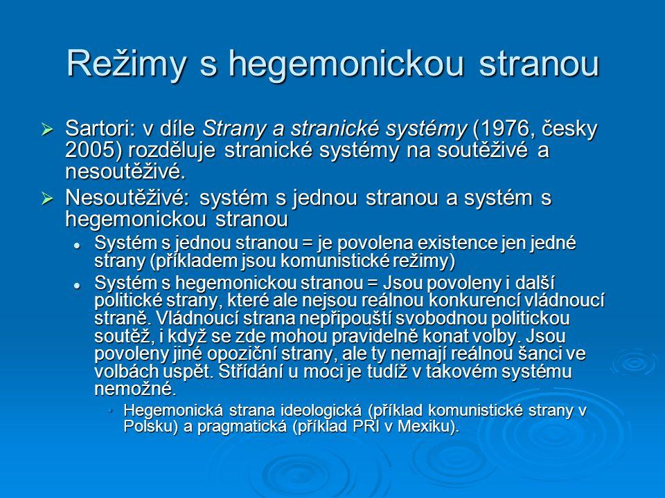 Režimy s hegemonickou stranou  Sartori: v díle Strany a stranické systémy (1976, česky 2005) rozděluje stranické systémy na soutěživé a nesoutěživé.