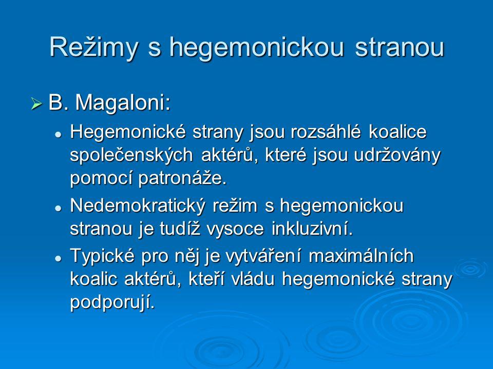 Režimy s hegemonickou stranou  B. Magaloni: Hegemonické strany jsou rozsáhlé koalice společenských aktérů, které jsou udržovány pomocí patronáže. Heg