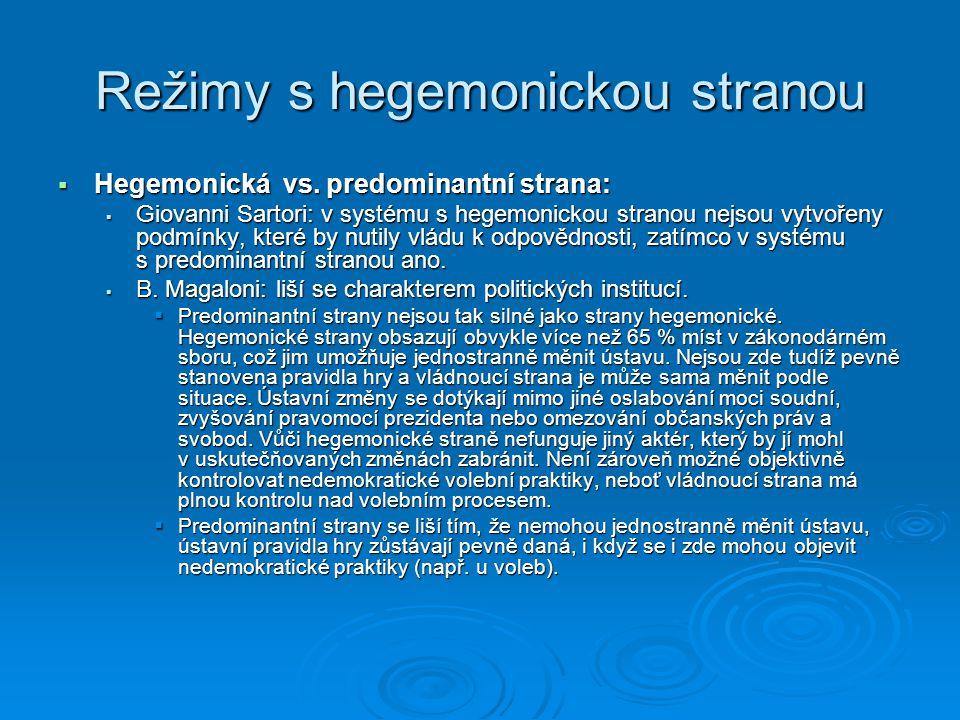 Režimy s hegemonickou stranou  Hegemonická vs. predominantní strana:  Giovanni Sartori: v systému s hegemonickou stranou nejsou vytvořeny podmínky,