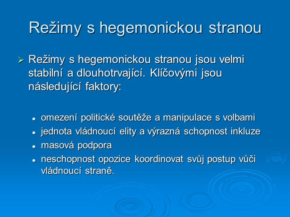 Režimy s hegemonickou stranou  Režimy s hegemonickou stranou jsou velmi stabilní a dlouhotrvající. Klíčovými jsou následující faktory: omezení politi