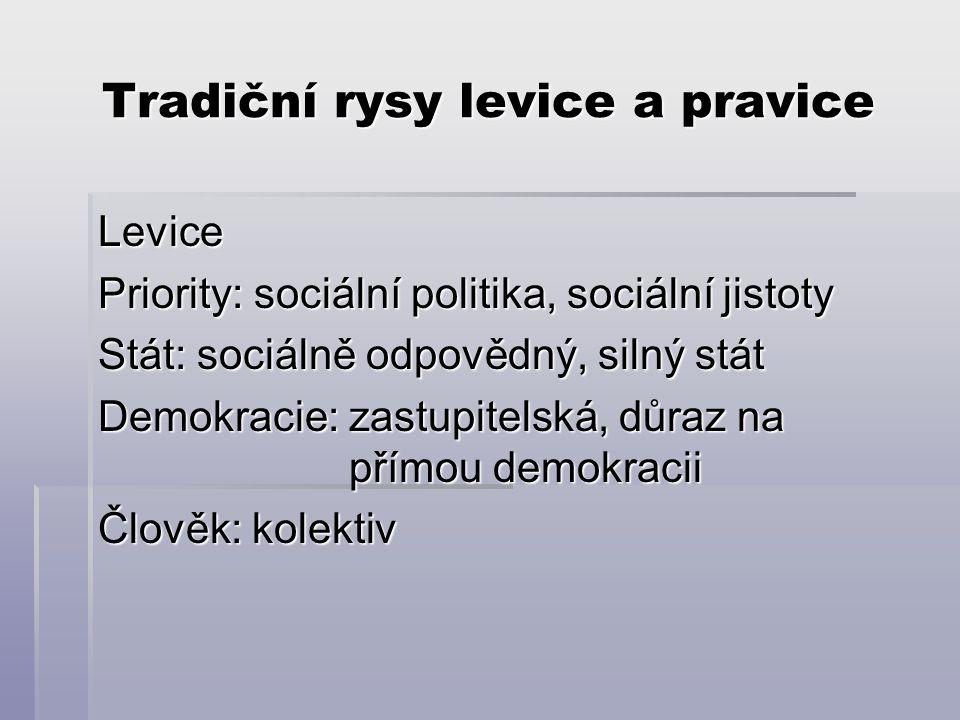Tradiční rysy levice a pravice Levice Priority: sociální politika, sociální jistoty Stát: sociálně odpovědný, silný stát Demokracie: zastupitelská, dů
