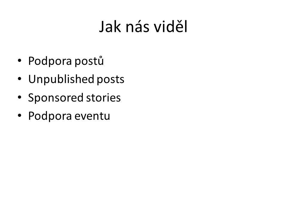 Jak nás viděl Podpora postů Unpublished posts Sponsored stories Podpora eventu