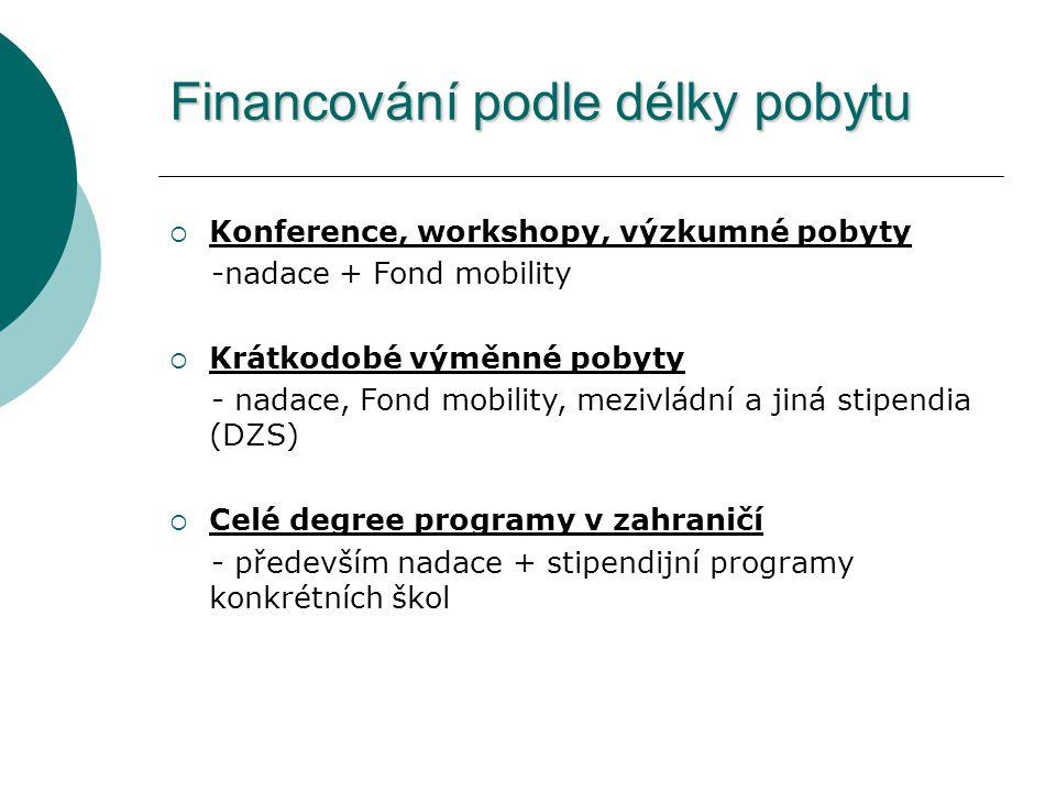 Financování podle délky pobytu  Konference, workshopy, výzkumné pobyty -nadace + Fond mobility  Krátkodobé výměnné pobyty - nadace, Fond mobility, m