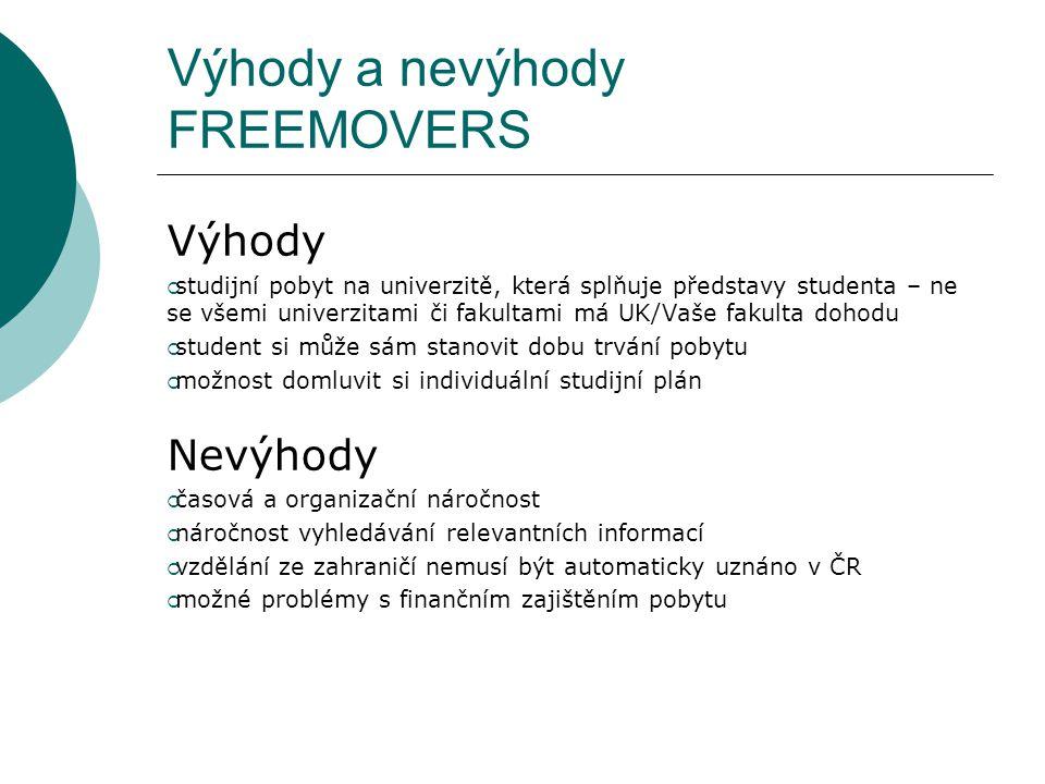 Výhody a nevýhody FREEMOVERS Výhody  studijní pobyt na univerzitě, která splňuje představy studenta – ne se všemi univerzitami či fakultami má UK/Vaš