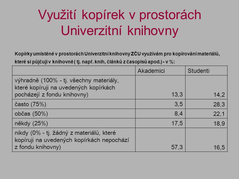 Využití kopírek v prostorách Univerzitní knihovny Kopírky umístěné v prostorách Univerzitní knihovny ZČU využívám pro kopírování materiálů, které si půjčuji v knihovně ( tj.