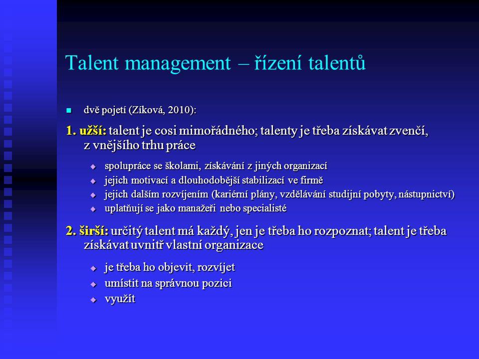 Talent management – řízení talentů dvě pojetí (Zíková, 2010): dvě pojetí (Zíková, 2010): 1.