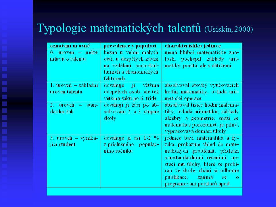 Typologie matematických talentů (Usiskin, 2000)