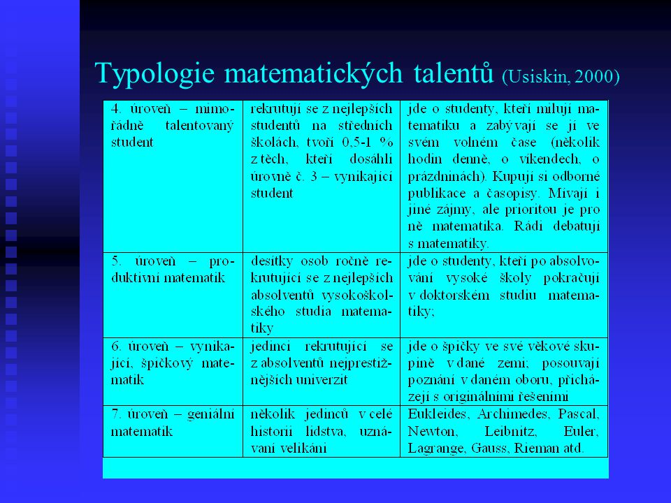 Vývoj od nadání k talentu (Gagné, 2003; Konečná, 2010, s. 43)