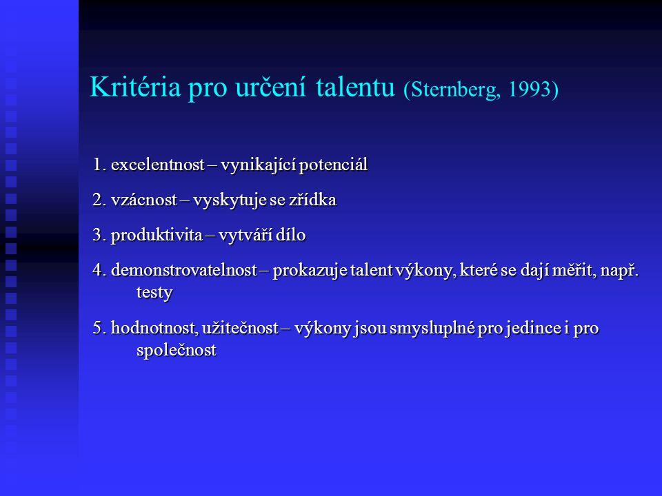 Jak rozvíjet talent.