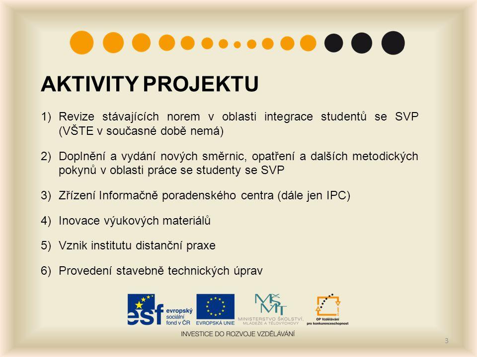 AKTIVITY PROJEKTU 1) Revize stávajících norem v oblasti integrace studentů se SVP (VŠTE v současné době nemá) 2) Doplnění a vydání nových směrnic, opatření a dalších metodických pokynů v oblasti práce se studenty se SVP 3) Zřízení Informačně poradenského centra (dále jen IPC) 4) Inovace výukových materiálů 5) Vznik institutu distanční praxe 6) Provedení stavebně technických úprav 3