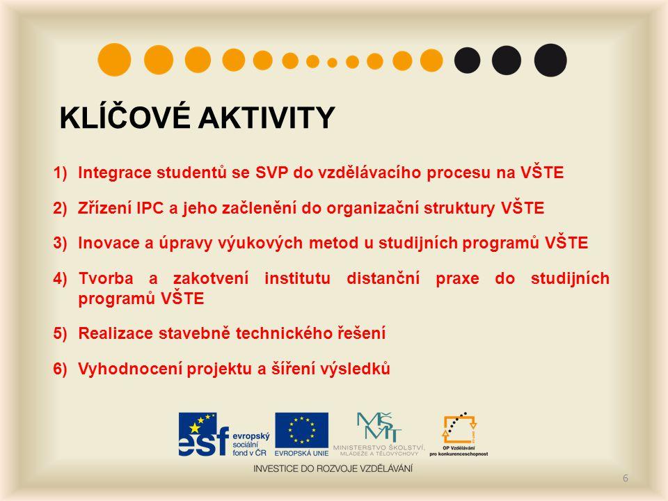 KLÍČOVÉ AKTIVITY 1) Integrace studentů se SVP do vzdělávacího procesu na VŠTE 2) Zřízení IPC a jeho začlenění do organizační struktury VŠTE 3) Inovace