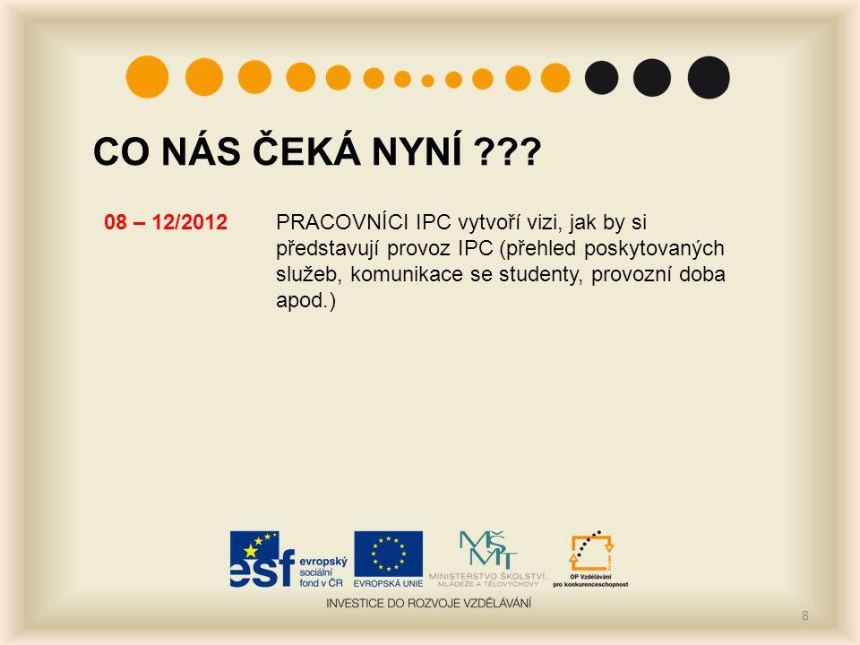CO NÁS ČEKÁ NYNÍ ??? 08 – 12/2012 PRACOVNÍCI IPC vytvoří vizi, jak by si představují provoz IPC (přehled poskytovaných služeb, komunikace se studenty,
