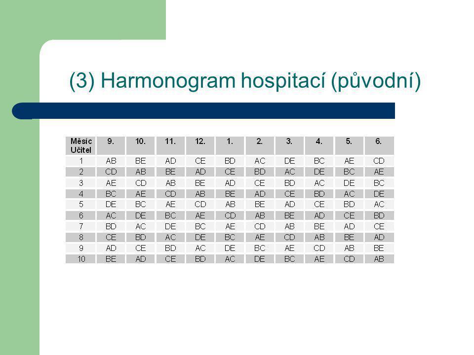 (3) Harmonogram hospitací (původní)