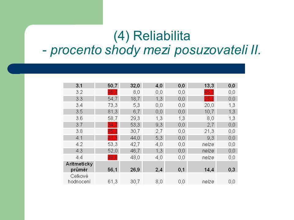 (4) Reliabilita - procento shody mezi posuzovateli II.